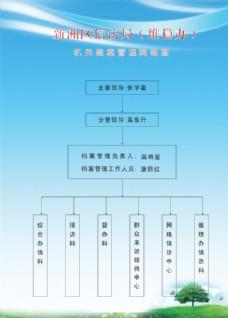 武汉市新洲区信访档案图2016
