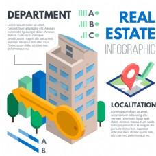 房地产信息图表