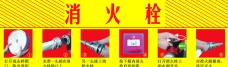消火栓使用方法