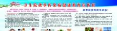 卫生院秋季传染病宣传栏