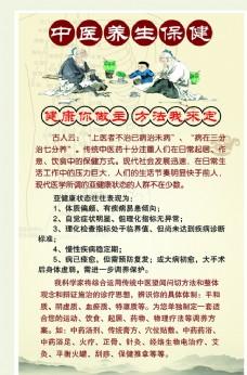中医宣传展板