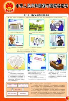 中华人民共和国保守国家秘密法