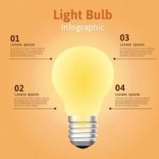 灯泡信息图表