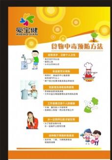 食品安全展板海报