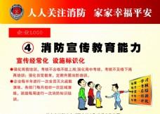 消防知识宣传素材
